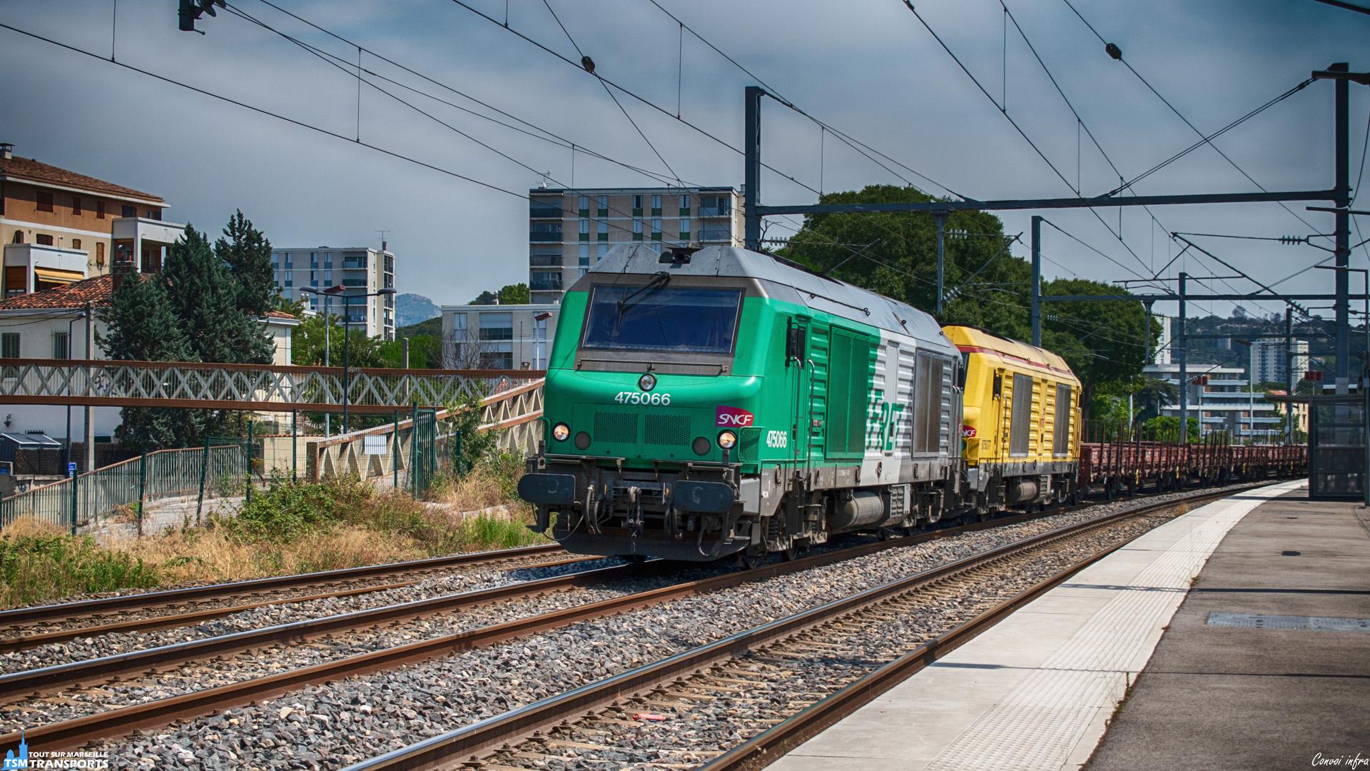 Alstom / Siemens BB75000